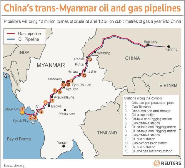vschina myanmar pipelinekr