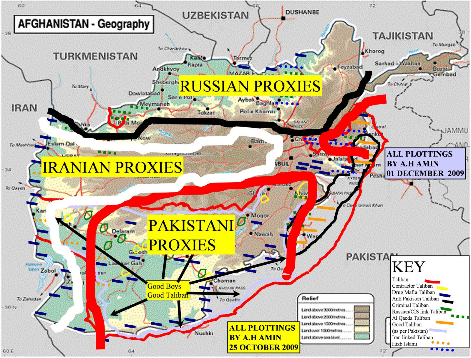geographical importance of afghanistan